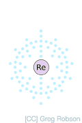 Electron shell layout of rhenium